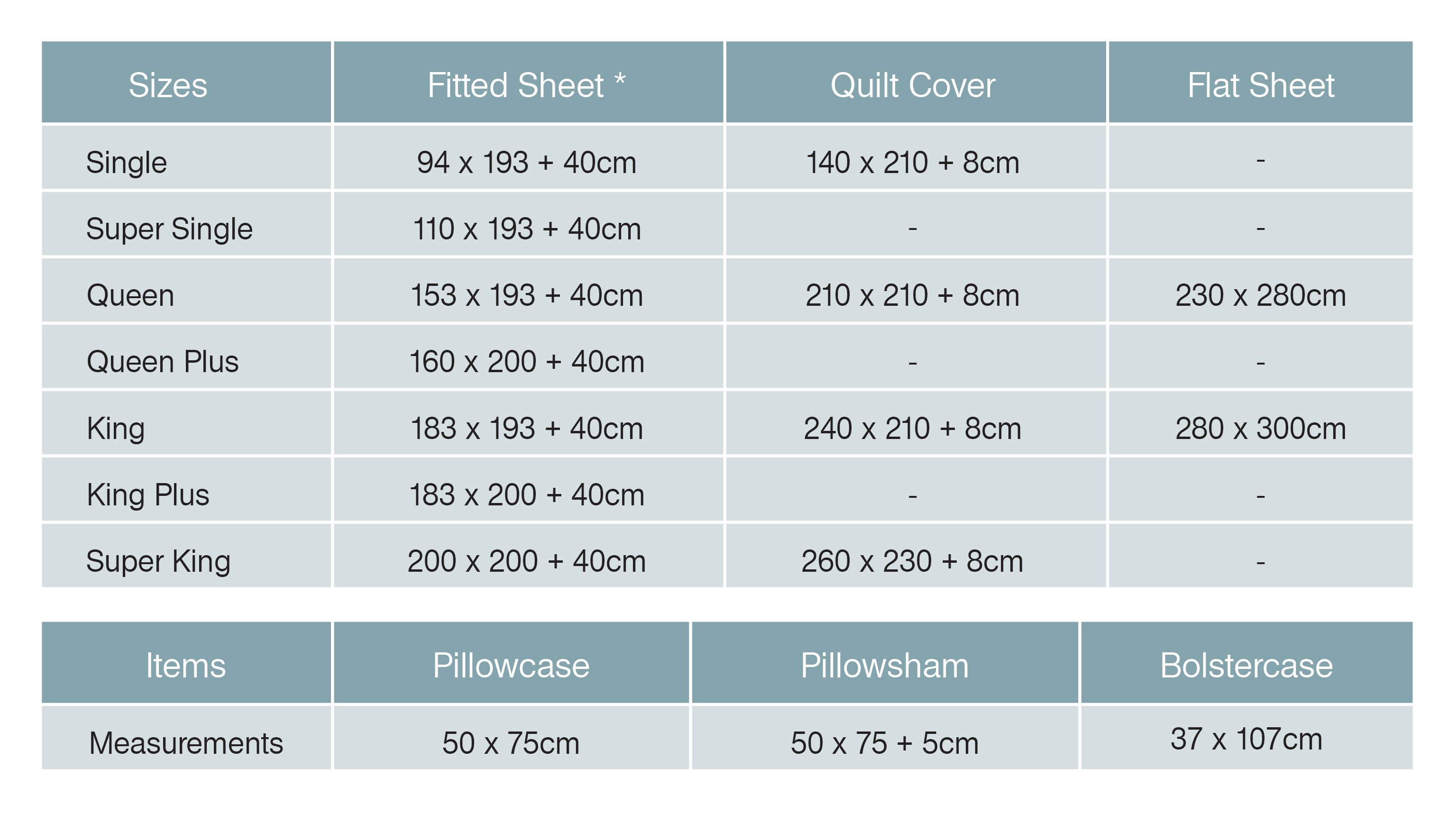 Bed Linen Sizes & Measurements